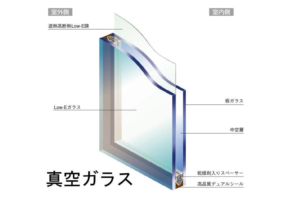 真空ガラスはその名の通り2枚のガラスの間に真空があり、原理としては魔法瓶などと同様に真空は熱を通さない為冷蔵庫など様々な製品に利用されていますが真空ガラスが商品化されたのはごく最近です。